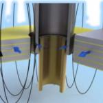 L'assemblage composites multi-matériaux par impulsion magnétique
