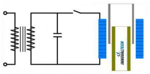 Assemblage composites multi matériaux