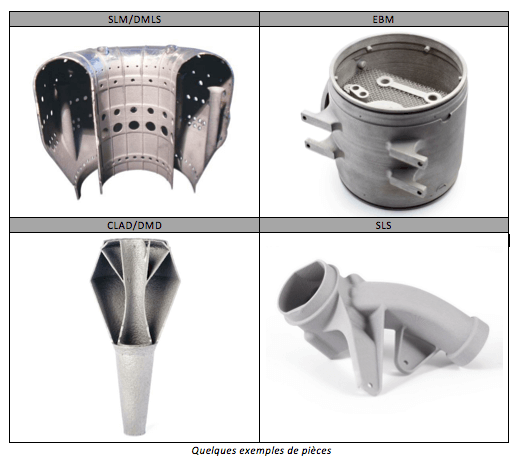 fabrication additive métallique - exemples