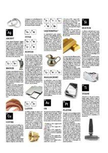 liste matériaux horlogerie